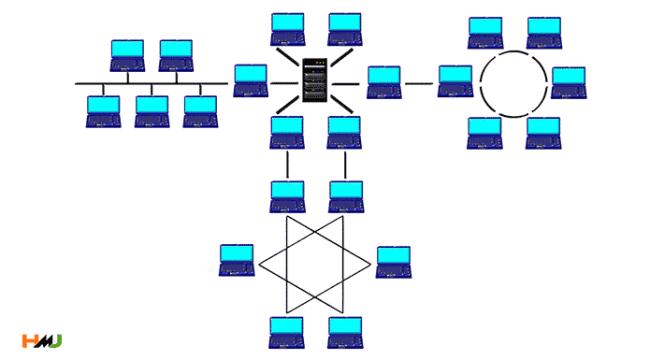 hybrid topology kya hai hindi