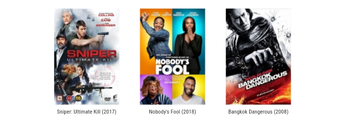 Which types of movies download from  MP4Moviez