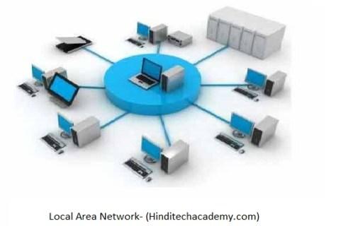 What is Computer Network in Hindi- कम्प्यूटर नेटवर्क क्या है ?