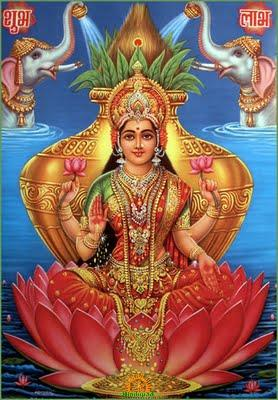Varalakshmi Vratam Sankalpam for Americans | How to do