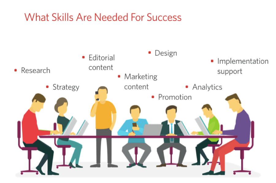 The 7 Marketing Skills Every Professional Services Leader