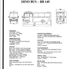 Hino Wiring Diagram Power Wheels 12 Volt 2007 268 Somurich
