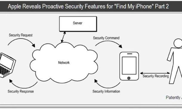 """""""Find my iPhone"""" le podrá sacar fotografías a quien robó tú teléfono"""