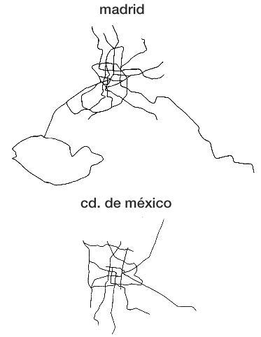 Mexico-Madrid-Metro