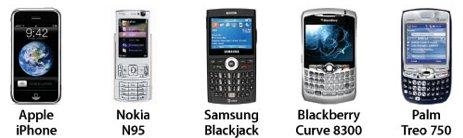 Iphone Comparacion