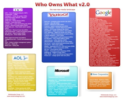 Who-Owns-What-20