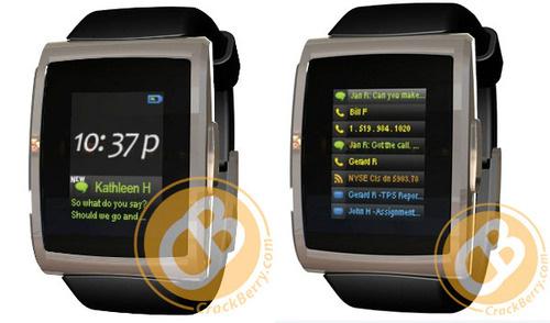 El Reloj de Blackberry