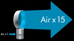 Air Multiplier (x15