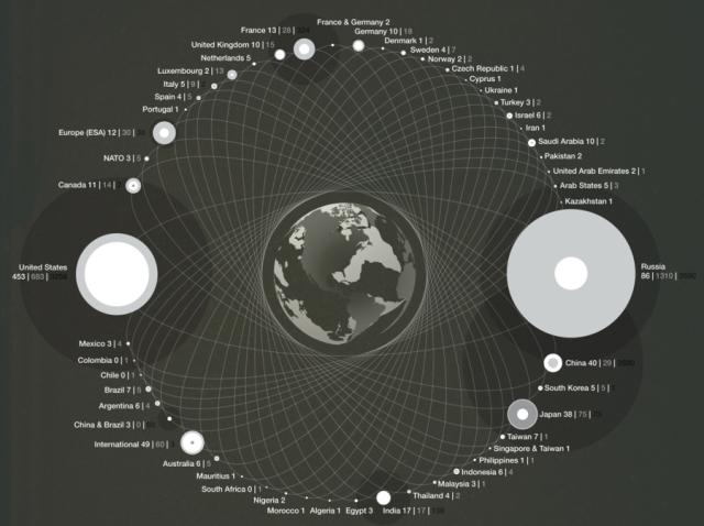 satelites-tierra-P