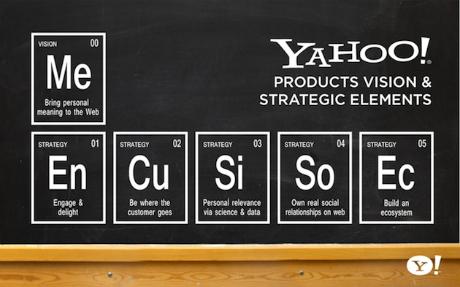 Yahoo! Plan de renovación