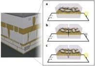 multi-layer-self-healing-circuit