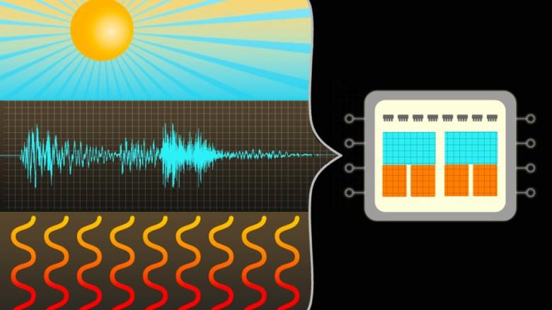 MIT desarrolla un chip capaz de alimentarse de tres fuentes de energía simultáneas