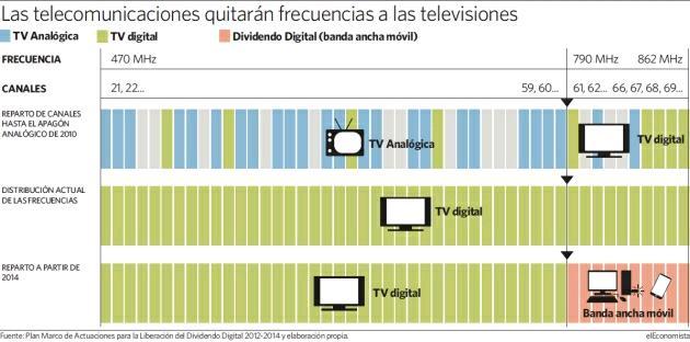 distribucion frecuencias