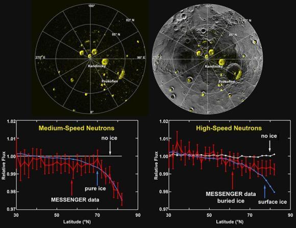 Hielo en Mercurio
