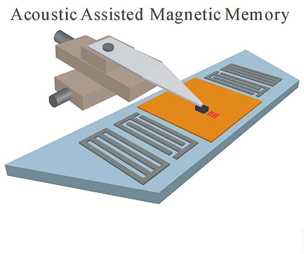 Universidad de Oregon - aumento capacidad discos duros ssd con ultrasonidos