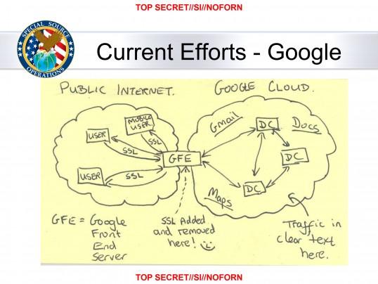 Espionaje de la NSA a Google y Yahoo!