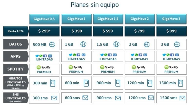 Spotify premium en mexico
