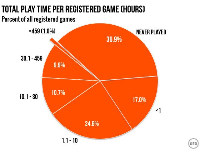 horas-de-juego-steam
