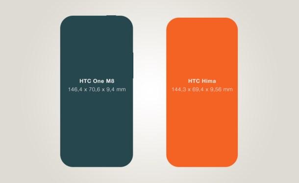 Comparamos las dimensiones del HTC One M8 y HTC Hima