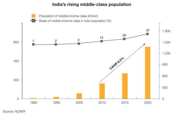 India BRICS