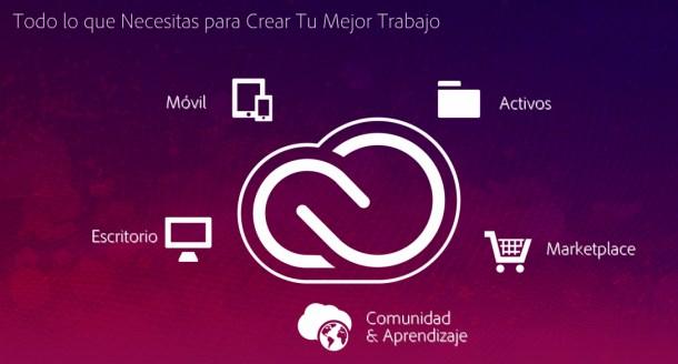 Creative Cloud 1