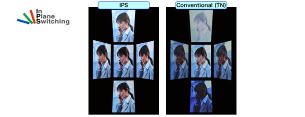 Panel IPS vs panel TN.