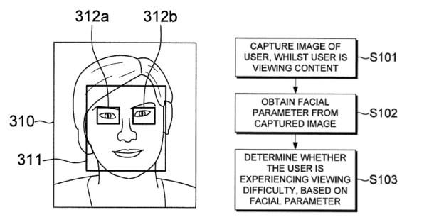 samsung-patente-ojos