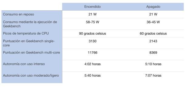 mejorar batería macbook - mejorar batería macbook - mejorar batería macbook - mejorar batería macbook