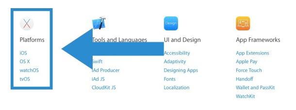 plataformas apple