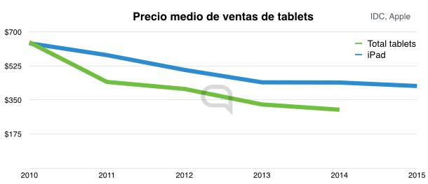 Tablets ASP