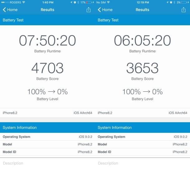 Test de batería. iPhone 6s Plus con chip TSMC a la izquierda, chip Samsung a la derecha.