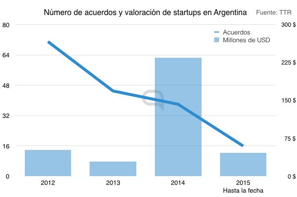 startups argentina.001