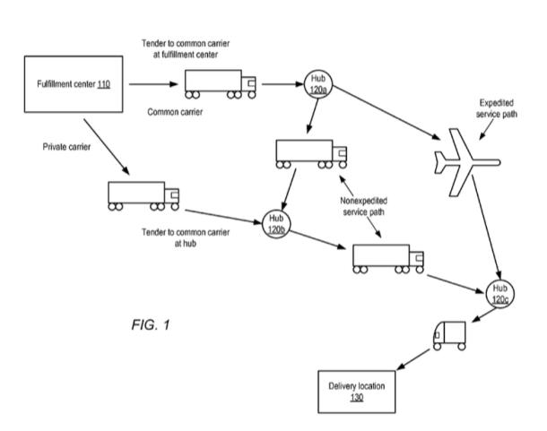 Patente #280903232037, Amazon sabrá qué compraremos antes de hacerlo.