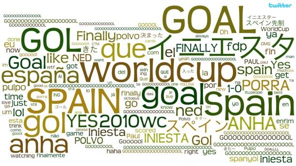 Twitter durante la final del mundial de 2010. Uno de los momentos clave en la red social.