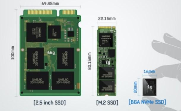 SSD BGA