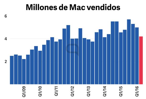apple earnings.003