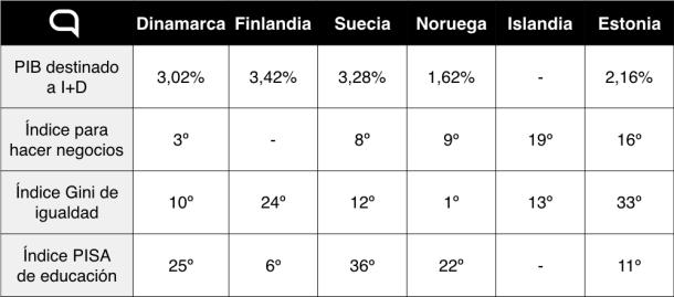 nordicos-001