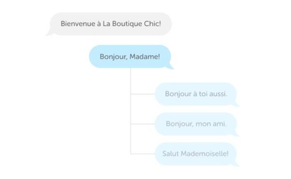 Duolingo inteligencia artificial