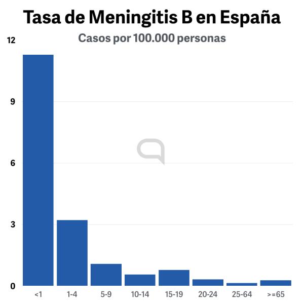 bexsero-meningitis-b-2