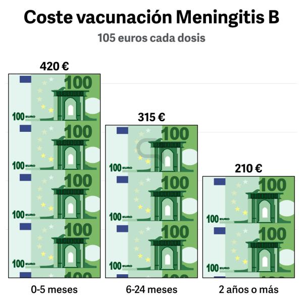 bexsero-meningitis-b-4