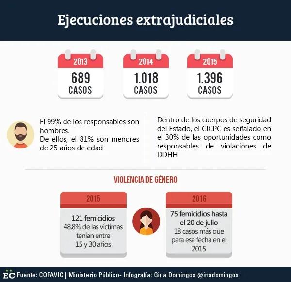 ejecuciones-extrajudiciales