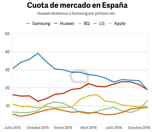 Kantar Worldpanel España