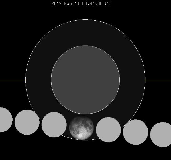 calendario astronómico 2017