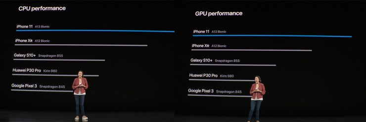 Apple A13 Bionic, CPU y GPU