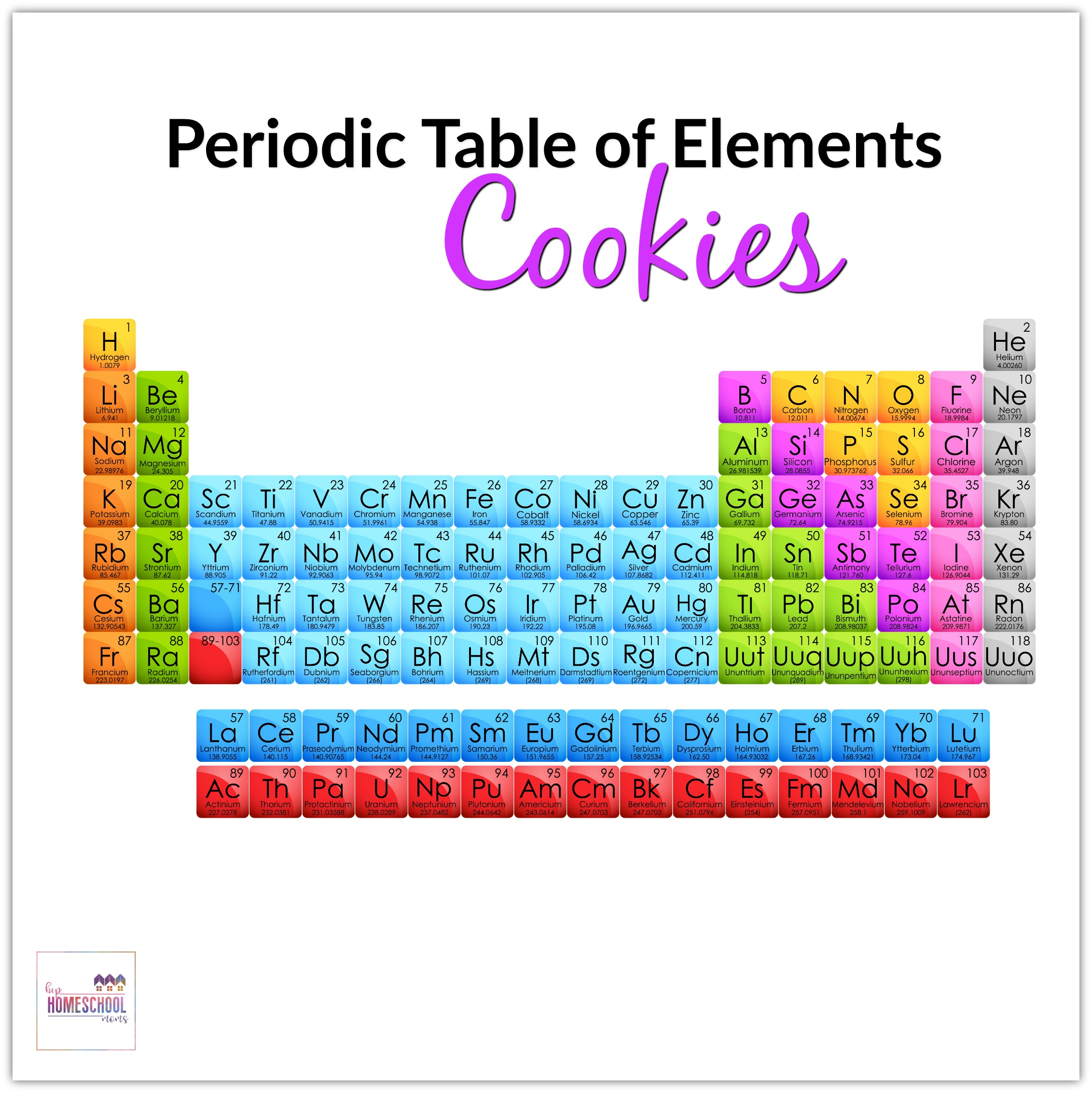 Periodic Table Of Elements Project With Cookies