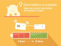 Pocket wifi batterie