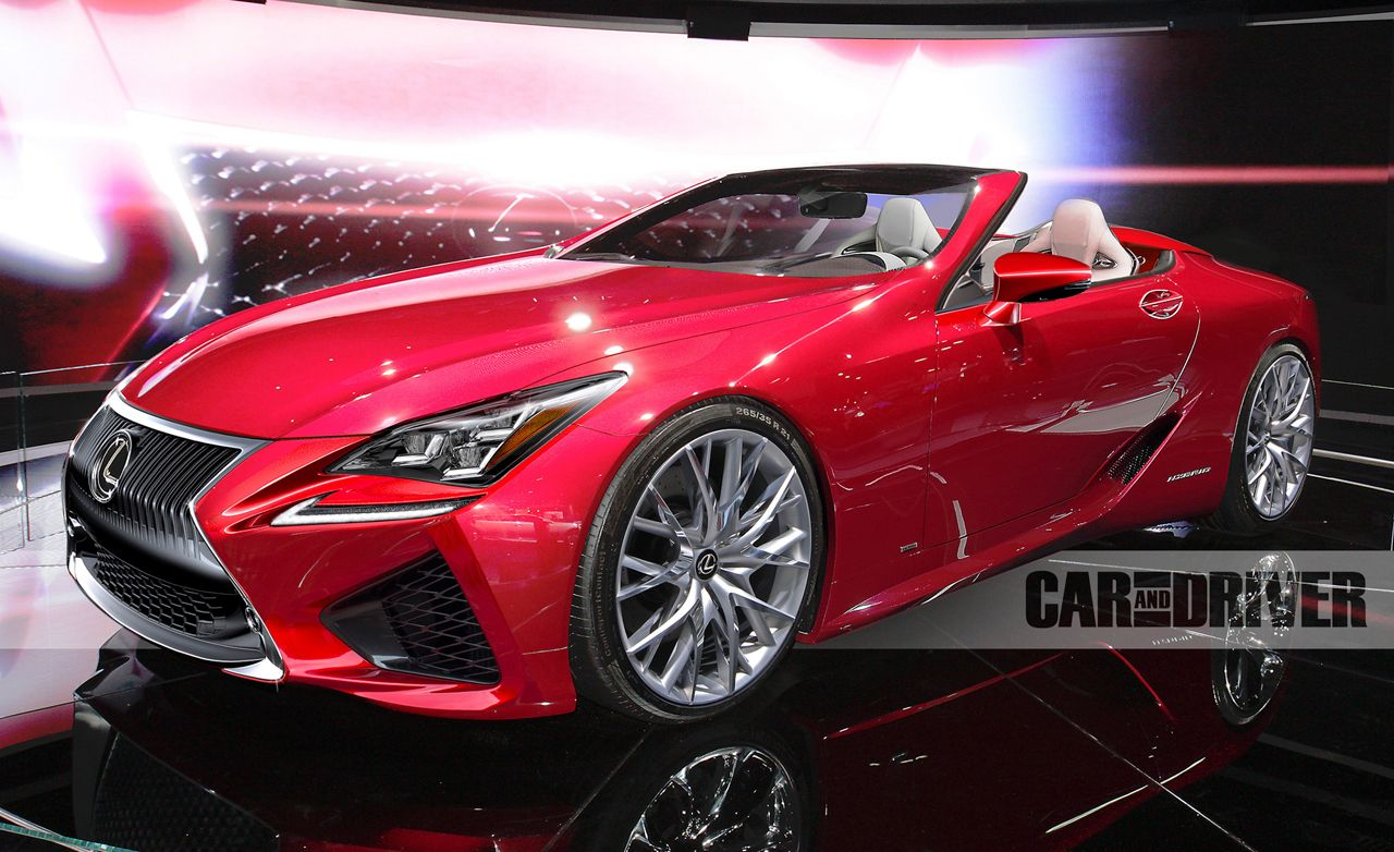 2017 Lexus SC 25 Cars Worth Waiting For Feature Car