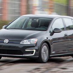 Electric Motor Manufacturer Volkswagen E Golf Bt 50 Radio Wiring Diagram 2016 Vehicle Test  Review