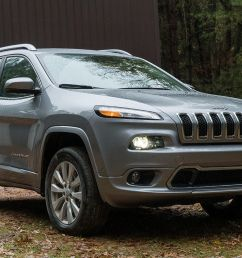 jeep cherokee reviews jeep cherokee price photos and specs car and driver [ 1280 x 782 Pixel ]
