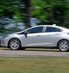 2017 chevrolet volt premier vs 2017 toyota prius prime advanced comparison test car and driver [ 2249 x 1375 Pixel ]